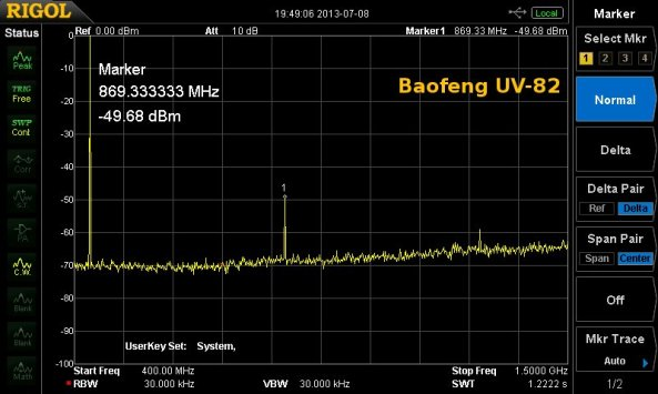 UV-82-UHF1
