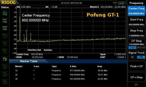 Pofung_GT-1_spectrum